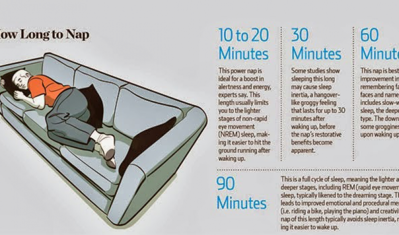 Best Nap Lengths To Optimize The Benefits